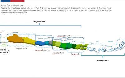Fibra Óptica en Regiones Chile